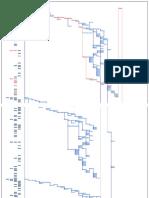 DIAGRAMA DE PERT CPM (A0).pdf