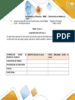 Matriz 4 Unidad 3 Fase 3 Caracterización Del Caso 2. Clasificar.