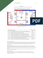 VUW Netball League Rules