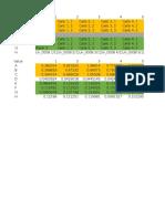 e2 Data Working File