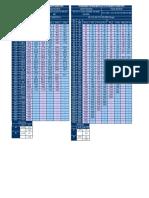 Dimensional Data RF.pdf