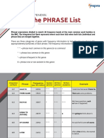 TOEFL Phrase List
