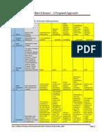 Format for Welfare Schemes