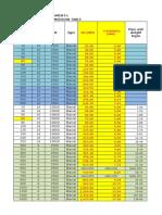 GRP Dimension Table_20160209