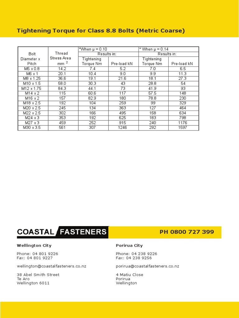 Tightening Torque for Class 8 8 Bolts (Metric Coarse
