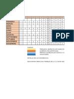 Control de Asistencia de Empleados de Molino Del Higuamo