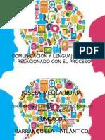 Comunicación y Lenguaje Tecnico Relacionado Con El Proceso