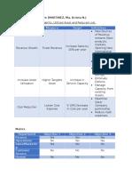 BusPol Financial Perspective