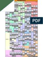 SAP ISU CCS - Mapa de Relacionamento de Tabelas Standard