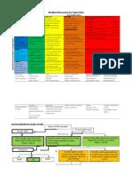 Klasifikasi Rekomendasi Dan Tingkat Bukti