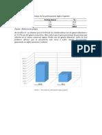 Graficos Metodos Estadisticos Apa Interpretacion