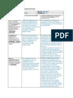 versie a - bijlage 2 - toelichting lesontwerp - levo