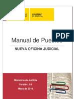 Manual de Puestos de Trabajo v.1.2[1]