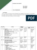 Unit Plan Nursing Research