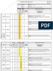 PLANILHA Aspectos-Impactos_Ambientais_Perigos-Riscos_SST.pdf