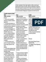Inglés  para Procesos Químicos.docx