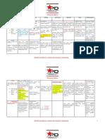 TITULOS DE CREDITO LIBRO III.pdf