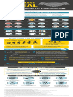 MarketPoint Infographic - Mergers & Acquisitions 2017 April