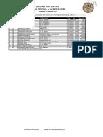 Lousfaki Dh Race 2017 Final Results