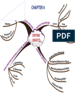 Chapter 4 Mind Mapping