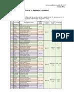 Información Para Alumnos, SPT