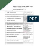 Listado de Temas Para La Plenaria Del Dia 5 de Abril de 2017