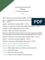Dedeaux Rd Status Report 4-4-17