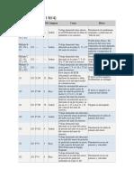 234793615-Codigos-de-Falla-de-n14-Plus.pdf