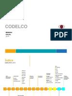 memoria_anual_codelco_2015-ilovepdf-compressed.doc