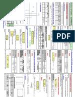 Tabla Resumen Carga de Pilotes Diferrentes Materiales