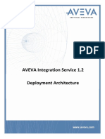 AVEVA Integration Service Deployment Architecture