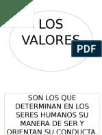 Presentacion de Los Valores