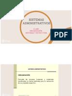 Organizacion Sistemas y Estructura