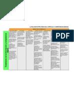 Relación entre materias del currículo y competencia TIyCD en EPO