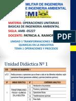 Unid 1 Tema 1 Operaciones Unitarias y Procesos 20-02-17