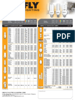 Firefly Lamps Gears Price List March 2016