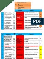 Kisi-Kisi Ujian Sekolah Berstandar Nasional (USBN) IPS MTs. Tahun Pelajaran 2016/2017 (KTSP)