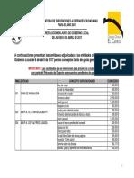 PARTICIPACIÓN CIUDADANA | Convocatoria de Subvenciones a Entidades Ciudadanas de Coslada 2017. Resolución de la Junta de Gobierno Local del 6 de abril de 2016