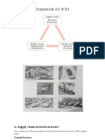Framework of Scm