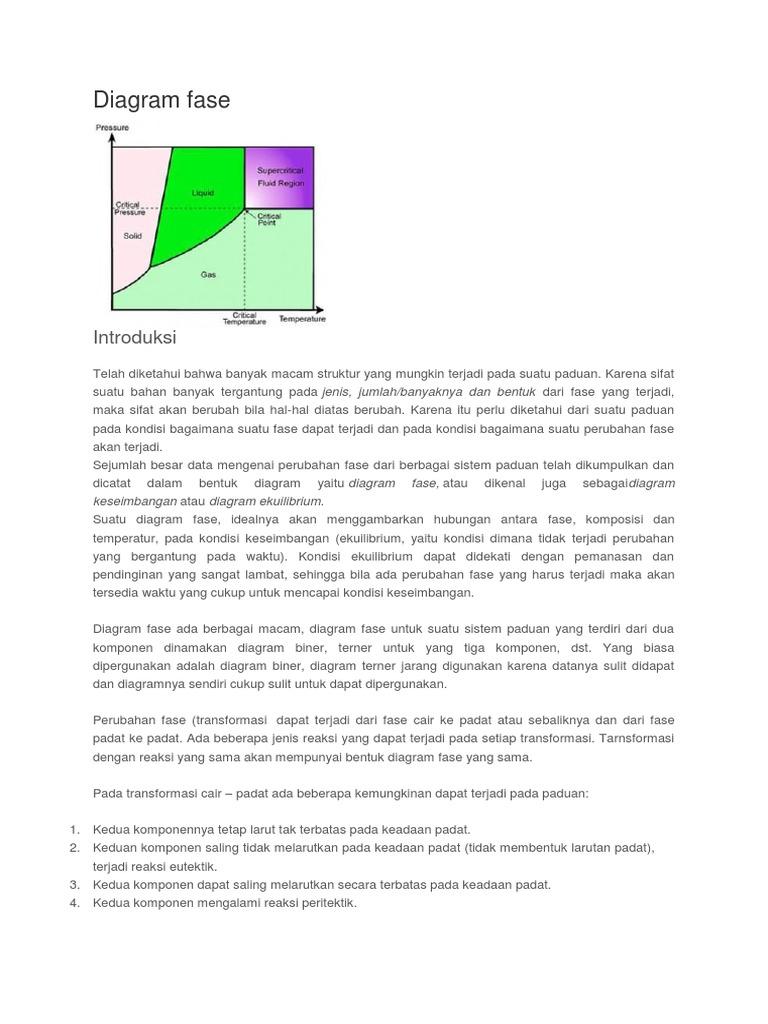 Diagram fase 1534138990v1 ccuart Choice Image