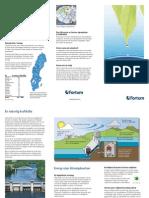 Vattenkraft för miljövänlig energi