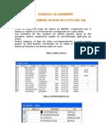 4. Evidencia Practica SQL-1