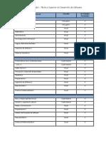 Plan de Estudio TSDS