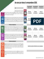 rythme-des-cours-par-niveau-cecrl-vo.pdf