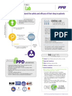 PPD Laboratories Central Lab Infographic