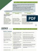 Tabela Para Substituição de Exercícios - SPS Brasil