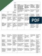 curriculum matrix