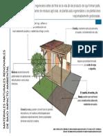 Cartel explicativo sobre los materiales sostenibles de construcción