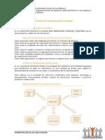 Resumen de Sistemas de Información y Resp. Social