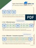 SQL-Server-backup-types-cheat-sheet.pdf